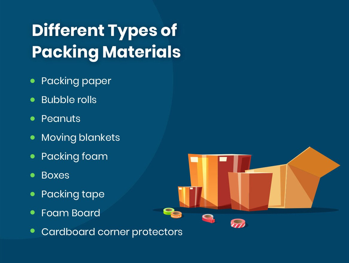 Infograph for different types of packing materials.