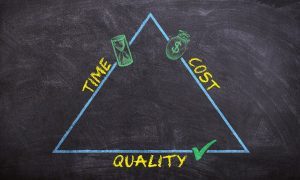 A time-cost-quality triangle on a blackboard.