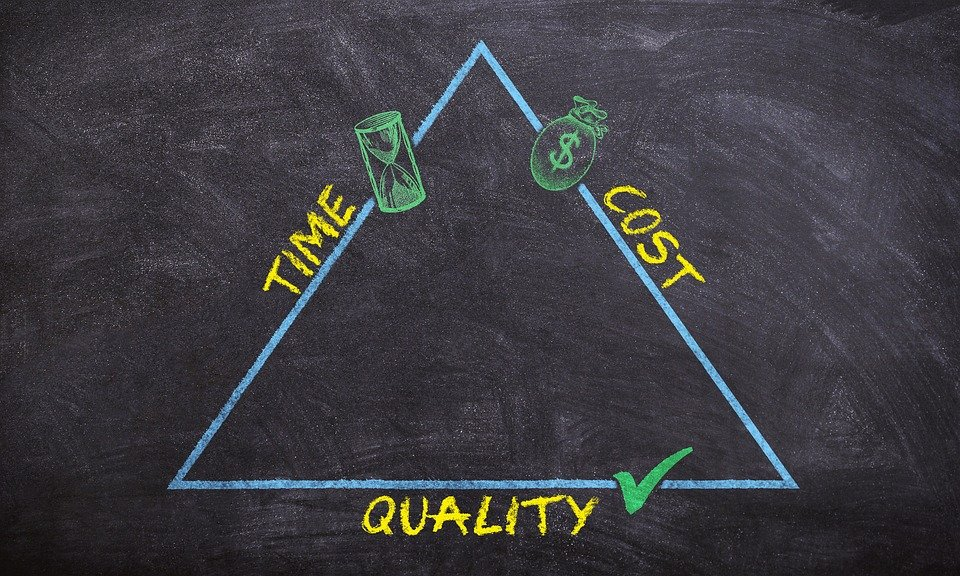 Time, cost, quality triangle on a blackboard.